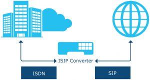 iCS_ISIP_SIP_Diagram